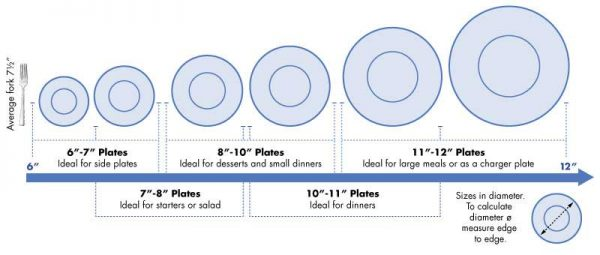 plate-size-guide